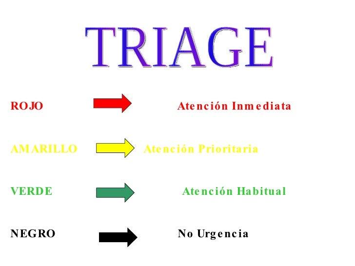 ROJO  Atención Inmediata AMARILLO   Atención Prioritaria VERDE   Atención Habitual NEGRO  No Urgencia  TRIAGE