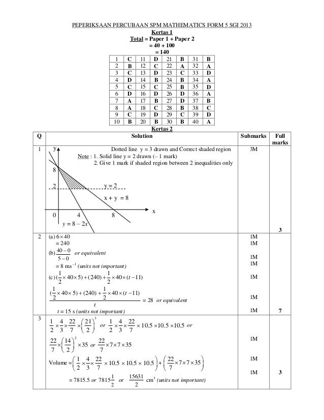 Trial spm smk_st_george_taiping_2013_maths_paper1_2_[a]