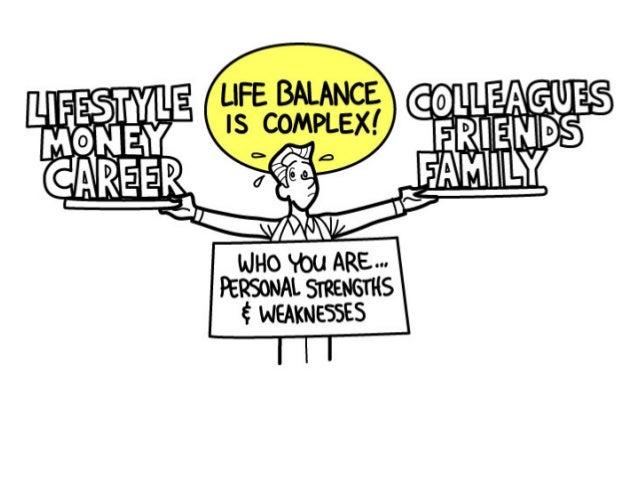 Defining Life Balance