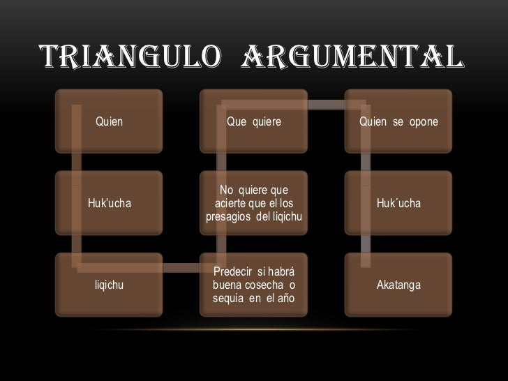Triangulo  argumental