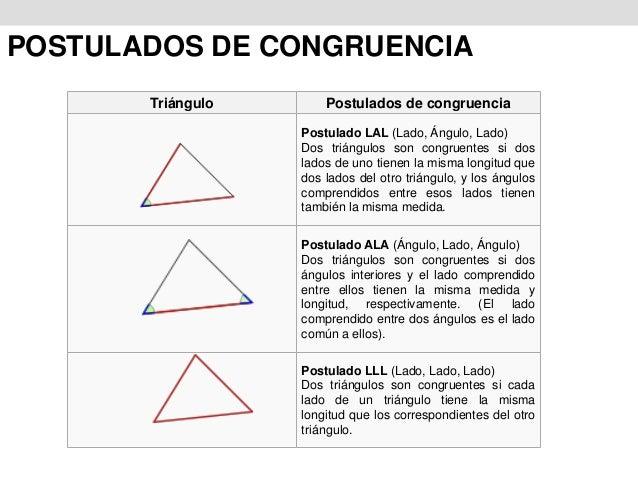Triangulos for Que medidas tienen los colchones