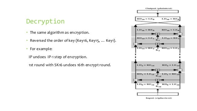 data encryption standard Data encryption standard description of each algorithm step including permutations, permuted choice, expansion and substitution boxes.
