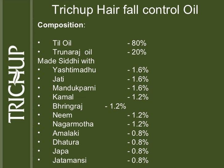 Hair fall control with yoga