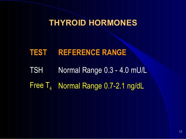 thyroid disorders a practical approach