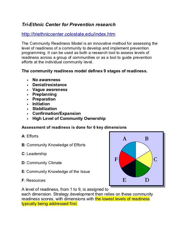 Tri Ethnic Community Readiness Model
