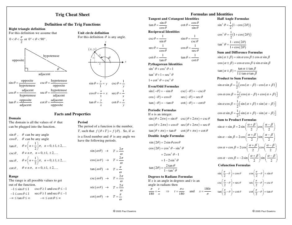 Trigo Cheat Sheet Reduced