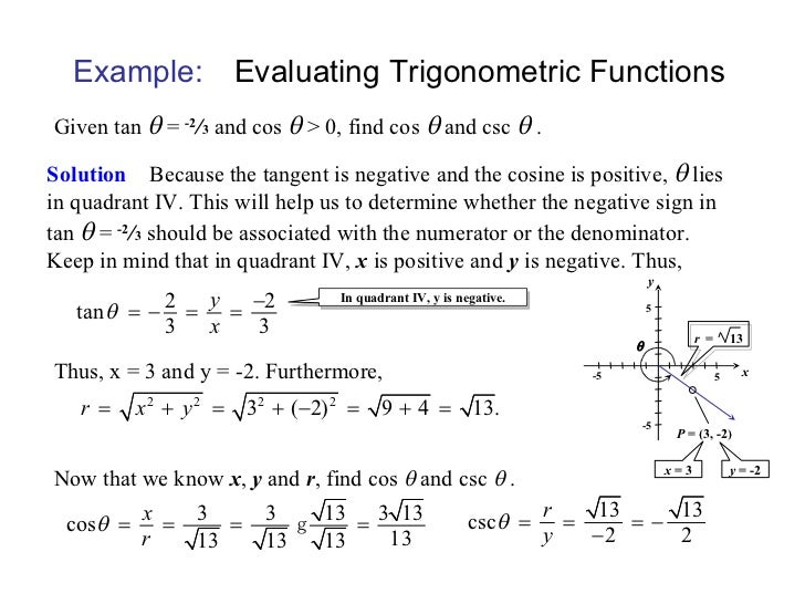 Evaluating Sine Cosine And Tangent Of Pi2: Trigonometric Function Of Any Angle