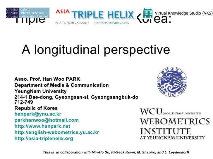 Triple Helix in South Korea:    A longitudinal perspective Asso. Prof. Han Woo PARK Department of Media & Communication Ye...
