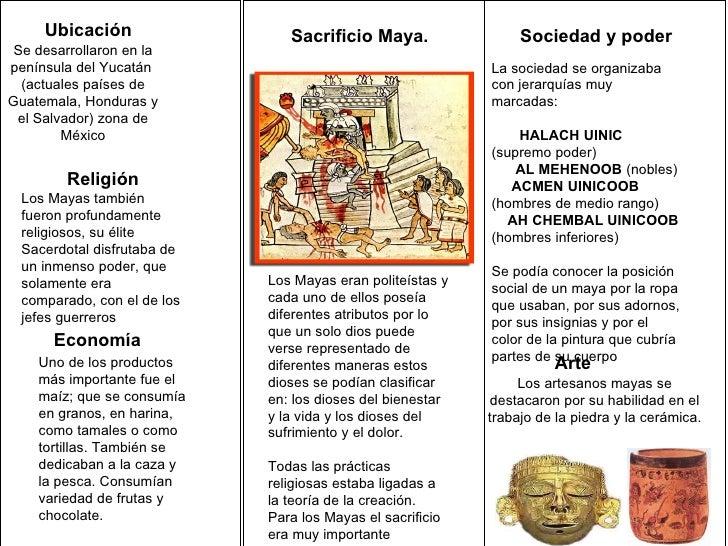 Triptico natan , ana ,diego y debra los mayas