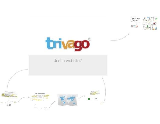 trivago - Just a website?