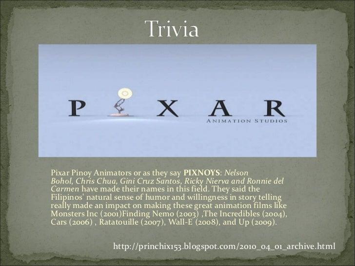 Trivia   office 2003 format