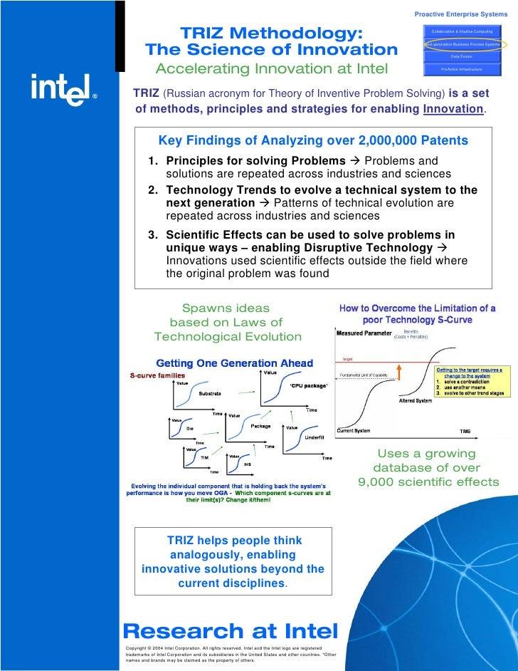 TRIZ @ Intel