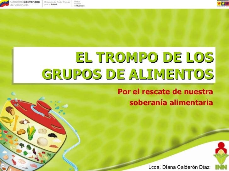 Por el rescate de nuestra soberanía alimentaria Lcda. Diana Calderón Díaz EL TROMPO DE LOS GRUPOS DE ALIMENTOS