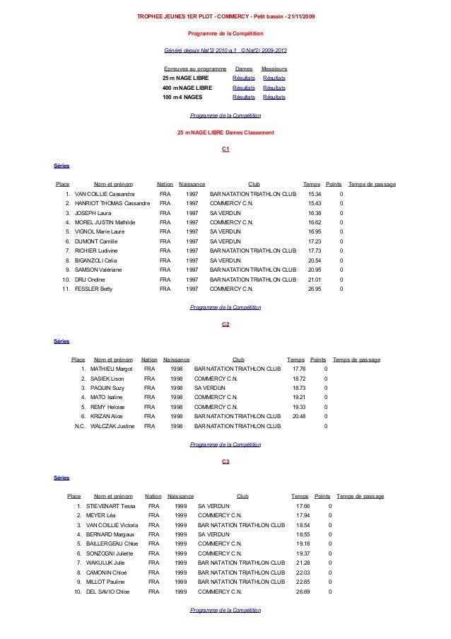 TROPHEE JEUNES 1ER PLOT - COMMERCY - Petit bassin - 21/11/2009 Programme de la Compétition Généré depuis Nat'2i 2010-a.1 ©...