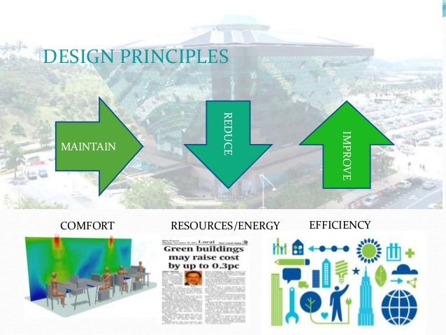 sustainable building design thesis