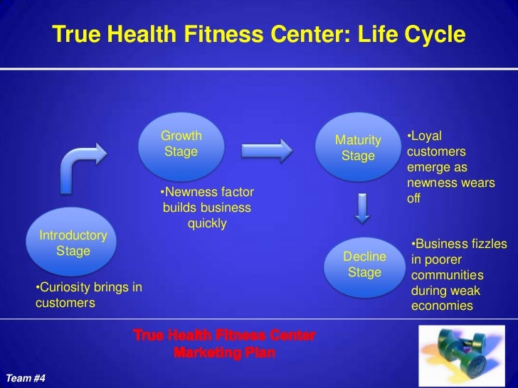 Business plan for a fitness center