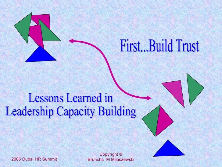 2006 Dubai HR Summit Copyright  © Bruncha  M Milaszewski Lessons Learned in Leadership Capacity Building First...Build Trust
