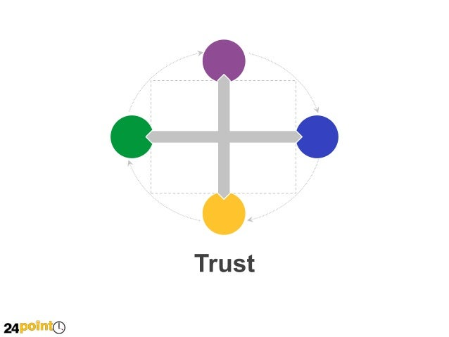 Trust - PowerPoint Slide
