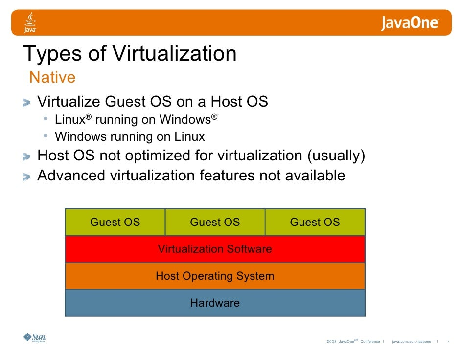 vmware virtualize physical machine