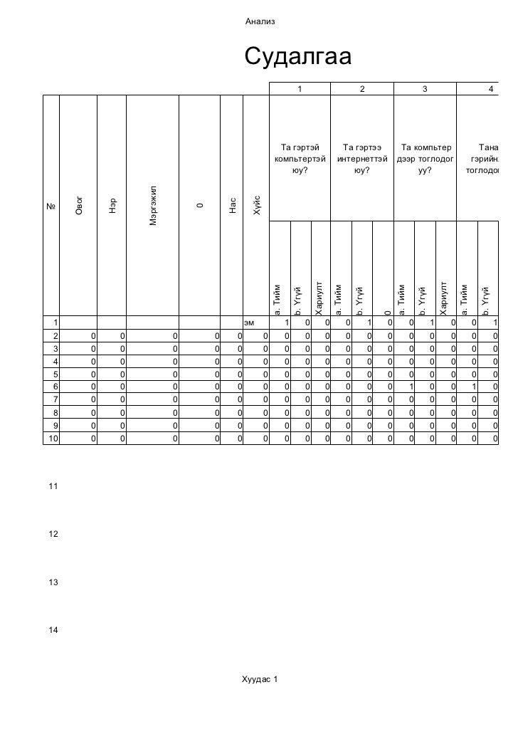 Tsahimsudalgaa1 110411032155-phpapp02