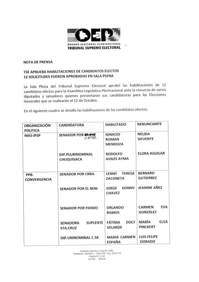 Candidatos habilitados por el Tribunal Supremo Electoral