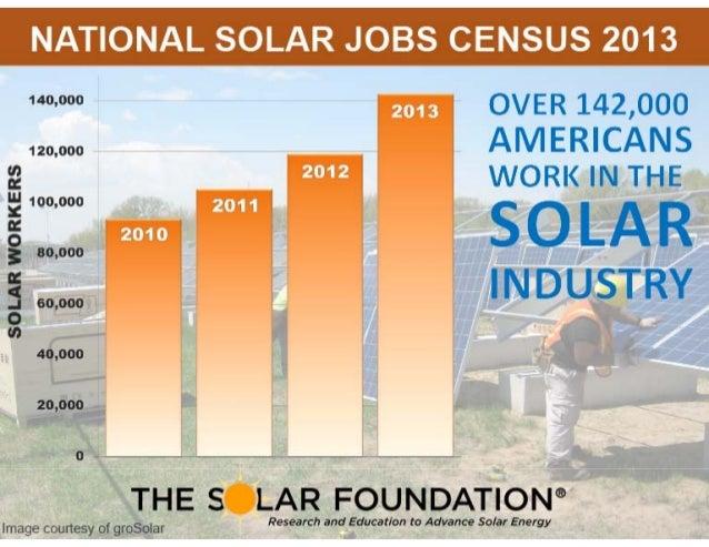 Census 2013 Infographic
