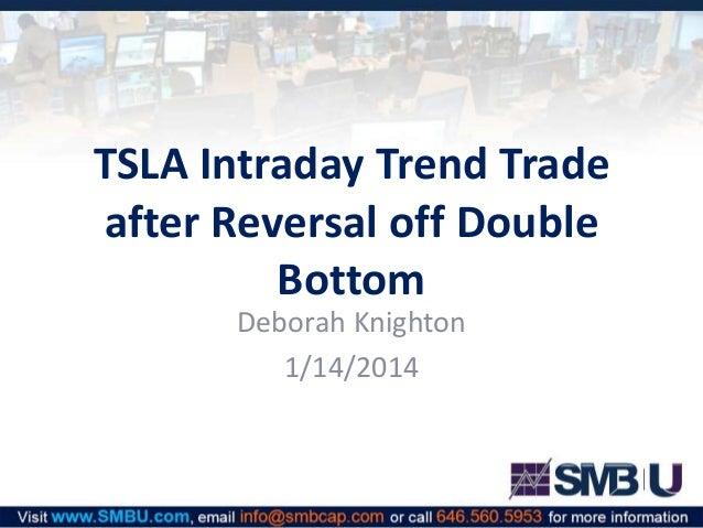 TSLA Intraday Trend Trade after Reversal off Double Bottom Deborah Knighton 1/14/2014