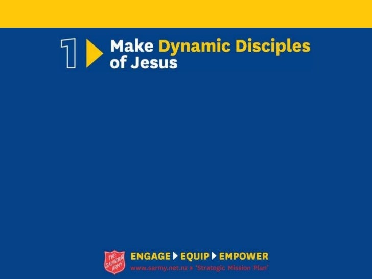 Making Dynamic Disciples of Jesus - Part One