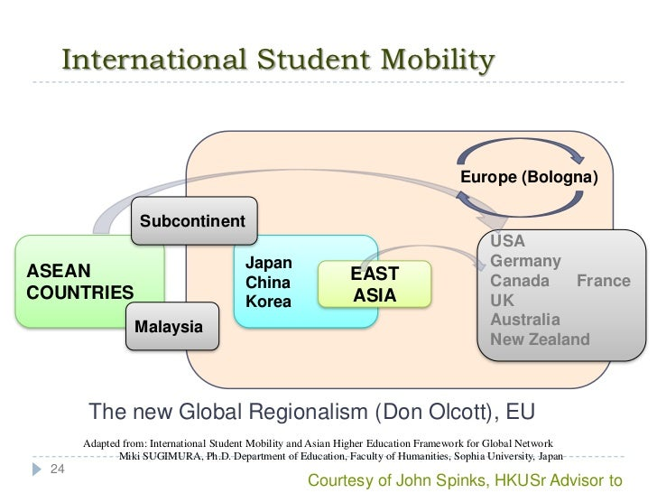 students mobility Academic mobility academic mobility refers to students and teachers in higher education moving to another institution inside or outside of their own country to.