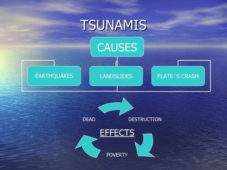 causes of tsunamis The greenland tsunami was more than 90 meters high the 2011 tsunami off the  coast of japan, which killed 16000 people, was 40 meters.