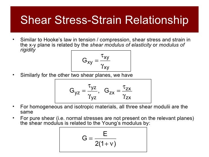 stress strain relationships for steel and Calculation of stress in prestressing steel at ultimate conditions  appropriate stress-strain relationships for steel and concrete.