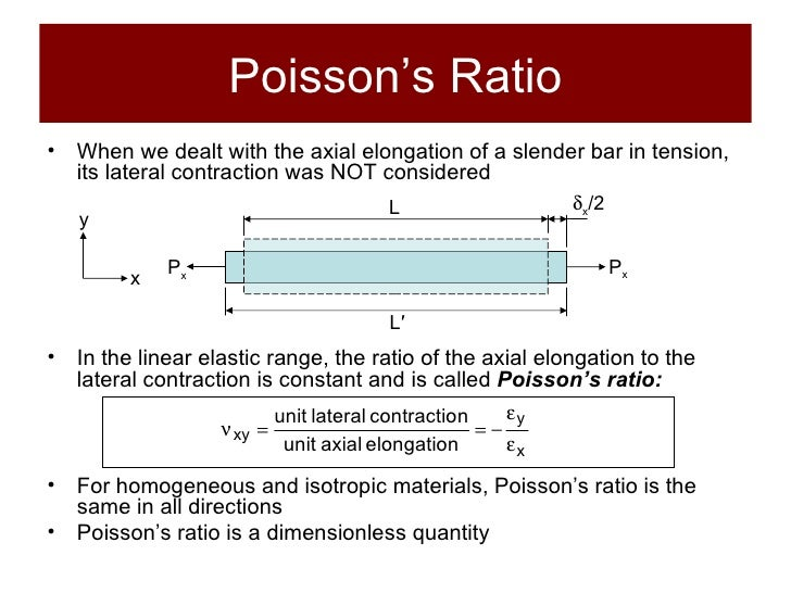 elastic deformation and poisson's ratio Poisson's ratio is defined as the negative of the ratio of the lateral strain to the  for a perfectly isotropic elastic material, poisson's ratio is 025, but for most.