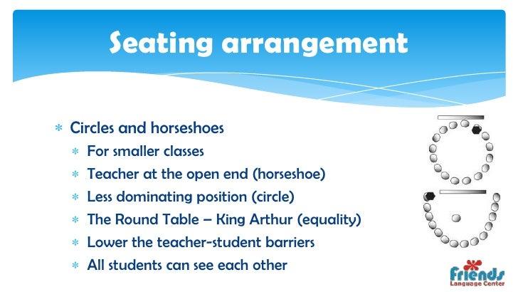 Horseshoe Classroom Design Advantages And Disadvantages ~ Teacher training course