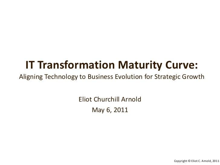 Technology Transformation Maturity Model