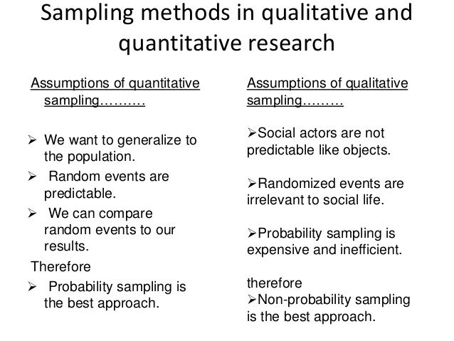 how to do sampling in research