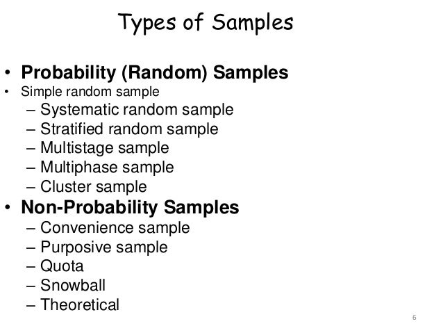 non probability sampling methods essay In the early work, purposive methods (ie non-probability sampling) predominated, but in 1934 neyman published a paper which laid the basis of sampling theory.