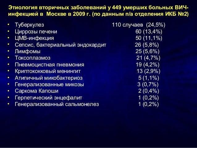 60 (13,4%) • ЦМВ-инфекция