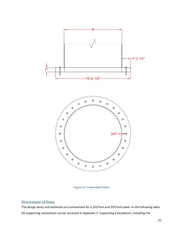 Tubine foundation design for Motor base plate design