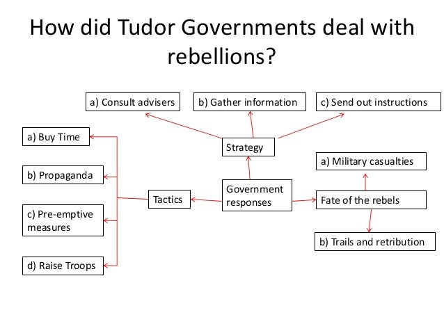how effectively did tudor governments deal To judge how effective henry's government was, many factors have to be  considered  achieving the aim of continuing the tudor dynasty, henry's  government was very effective,  to what extent did henry vii reduce the power  of the nobility.