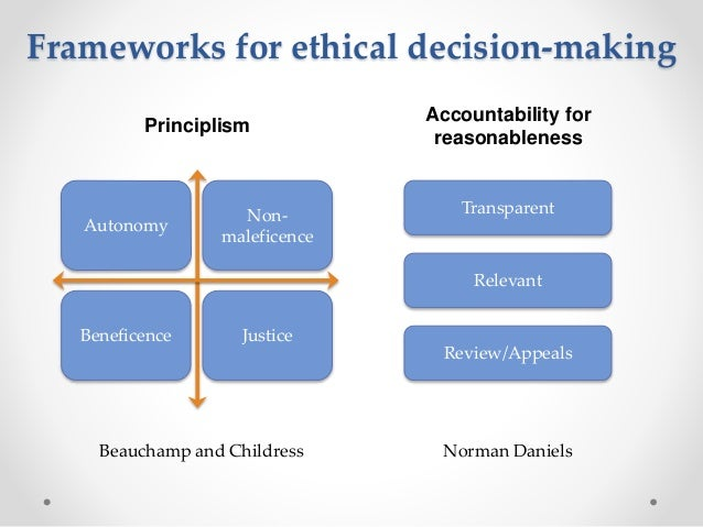 decision affecting people that has a ethical ramifications Michael rockler compares two ethics of statemanship for two american  presidents  bush's decisions affecting terrorism and the war in iraq, have had to  face ethical  of a less complicated formulation based on the examination of  consequences  as part of this, kant also argued that each person should be  treated as an.