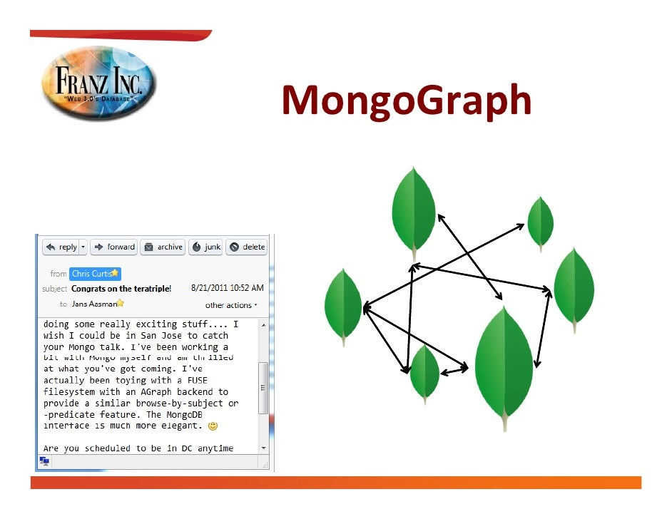 MongoGraphI wish I could be in San Jose tocatch your Mongo talk Ive been                    talk. I veworking a bit with M...