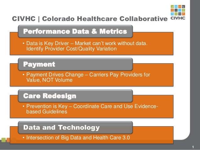 Health Datapalooza 2013: Health Data Consortium Affiliates - Phil Kalin, Colorado