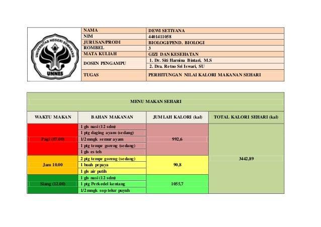 Contoh Laporan Pengamatan Makanan Contoh Karya Ilmiah Hasil Pengamatan Contoh 37 Laporan Hasil