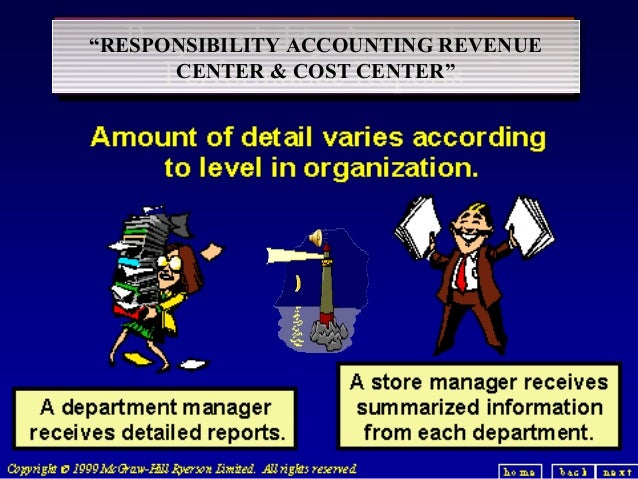 "PTT ""RESPONSIBILITY ACCOUNTING REVENUE CENTER & COST CENTER"""
