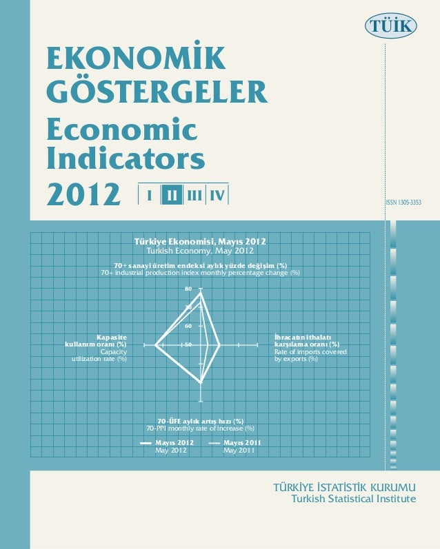 Tuik - Turkish Economic Indicators, may 2012 (TR-ENG)