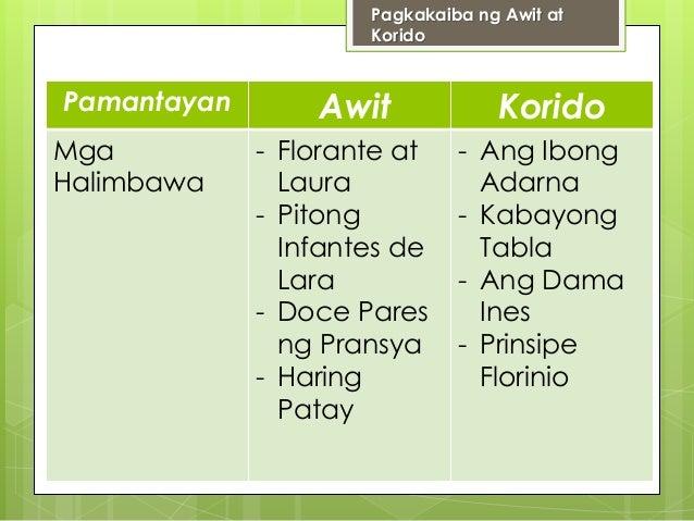 tagisan ng talino na mga tanong Ito ay pinasimulan sa isang pambungad na pananalita mula kay gng  tagisan  ng talino ang huling gawain na lalong nagpagalak sa buong.