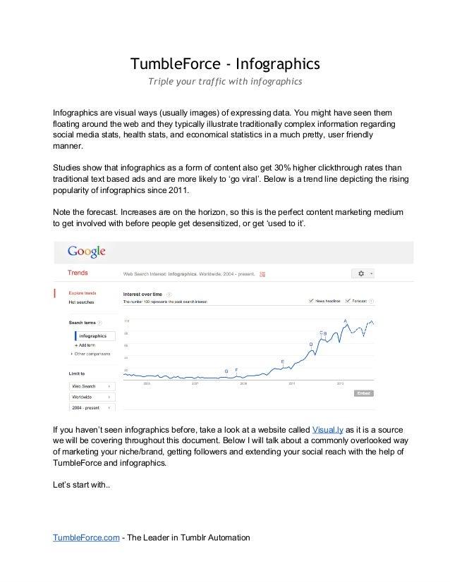 Infographic Marketing with Tumblr & TumbleForce