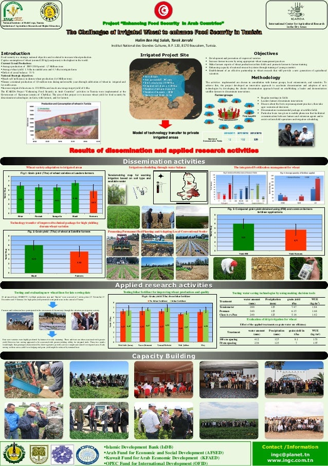 National Institute of Field Crops, Tunisia Institution of Agriculture Research and Higher Education                       ...