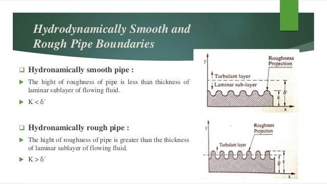 hydrodynamically smooth and rough boundaries in dating