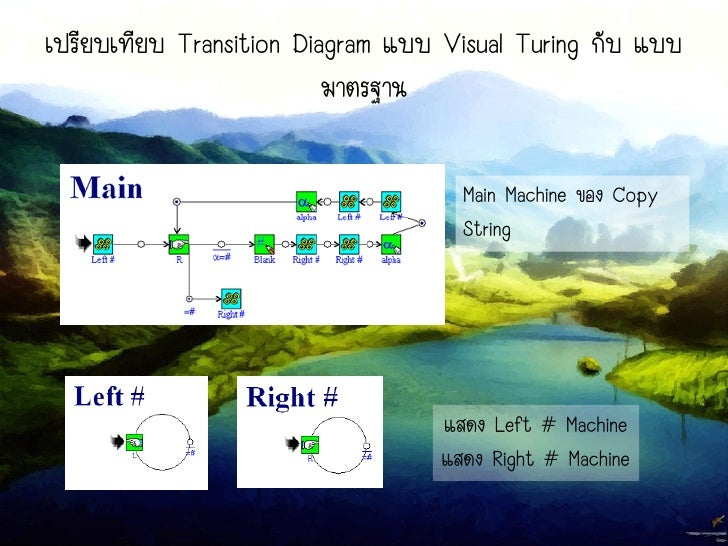 turing machine java